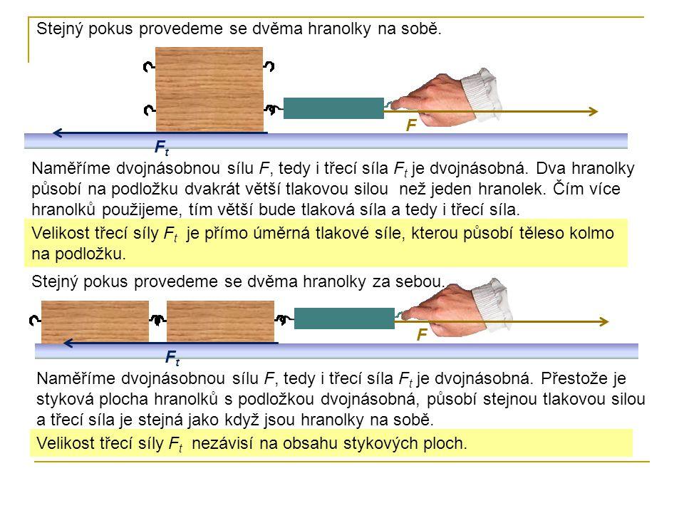 F Stejný pokus provedeme se dvěma hranolky na sobě. FtFt F FtFt Naměříme dvojnásobnou sílu F, tedy i třecí síla F t je dvojnásobná. Dva hranolky působ