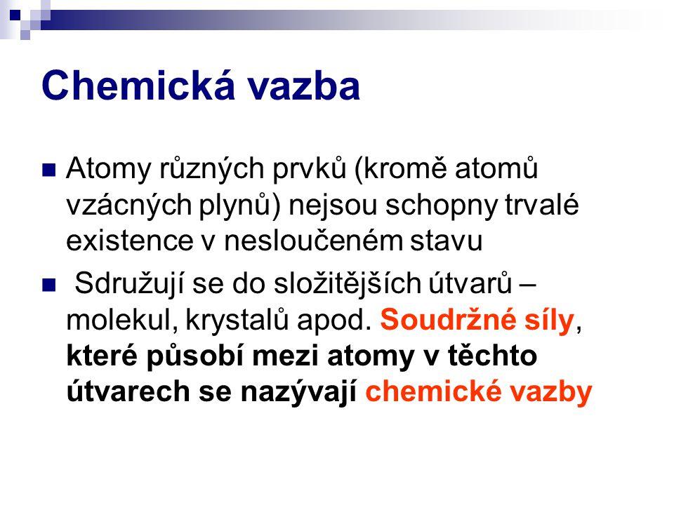 Chemická vazba Atomy různých prvků (kromě atomů vzácných plynů) nejsou schopny trvalé existence v nesloučeném stavu Sdružují se do složitějších útvarů