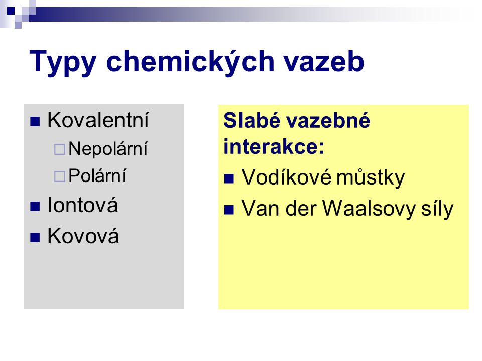 Typy chemických vazeb Kovalentní  Nepolární  Polární Iontová Kovová Slabé vazebné interakce: Vodíkové můstky Van der Waalsovy síly
