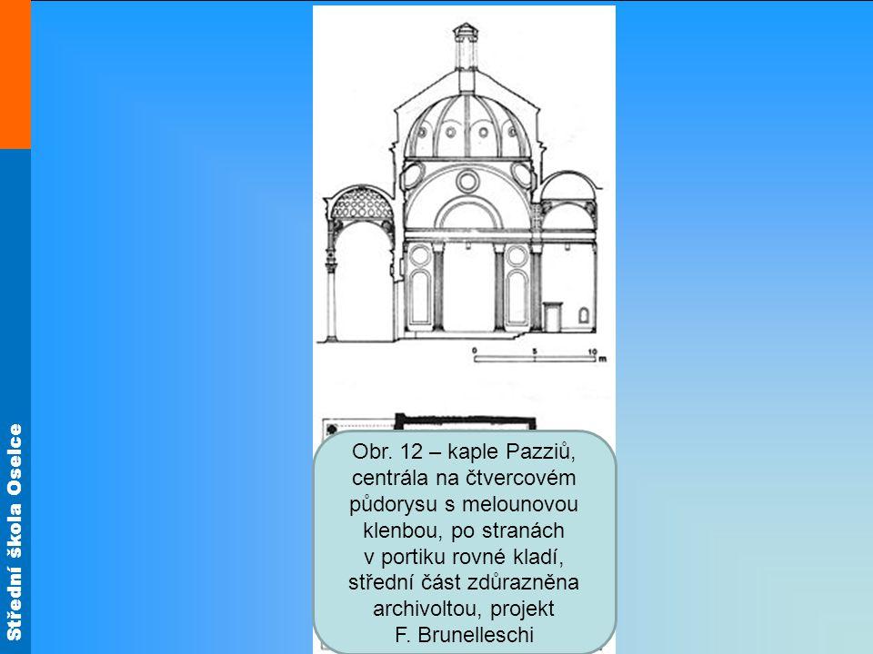 Střední škola Oselce Obr.13 – kostel sv.
