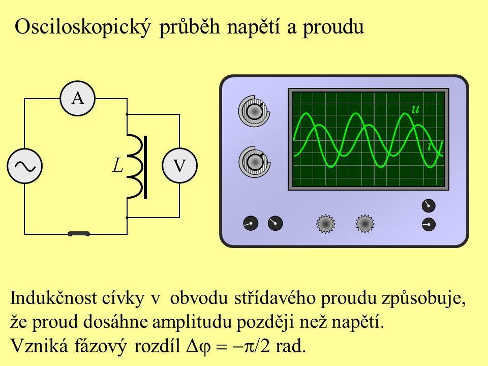 Osciloskopický průběh napětí a proudu Indukčnost cívky v obvodu střídavého proudu způsobuje, že proud dosáhne amplitudu později než napětí. Vzniká fáz
