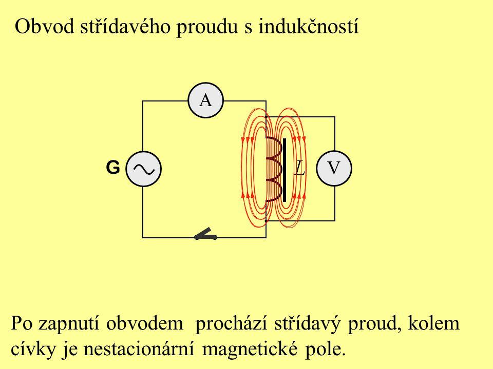 Obvod střídavého proudu s indukčností A G V Po zapnutí obvodem prochází střídavý proud, kolem cívky je nestacionární magnetické pole.
