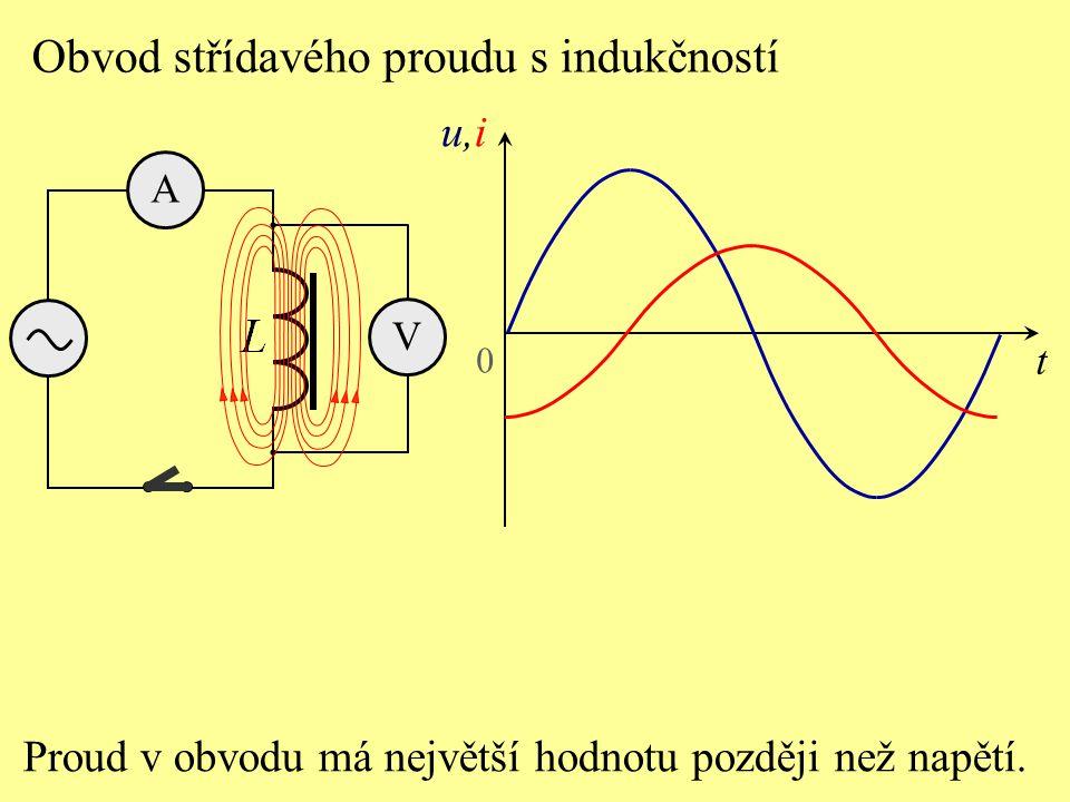 Proud se za napětím zpožďuje o  t=-T/4,  =  rad.