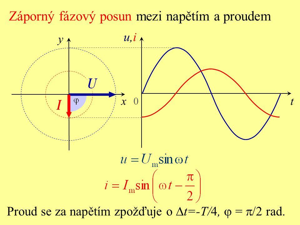 Proud se za napětím zpožďuje o  t=-T/4,  =  rad. t u,iu,i 0 y x Záporný fázový posun mezi napětím a proudem