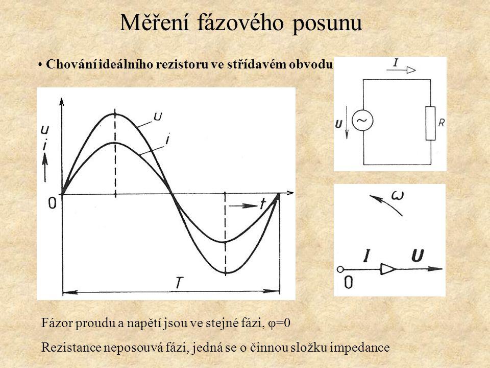 Fázor napětí předbíhá fázor proudu o 90°, φ=90.