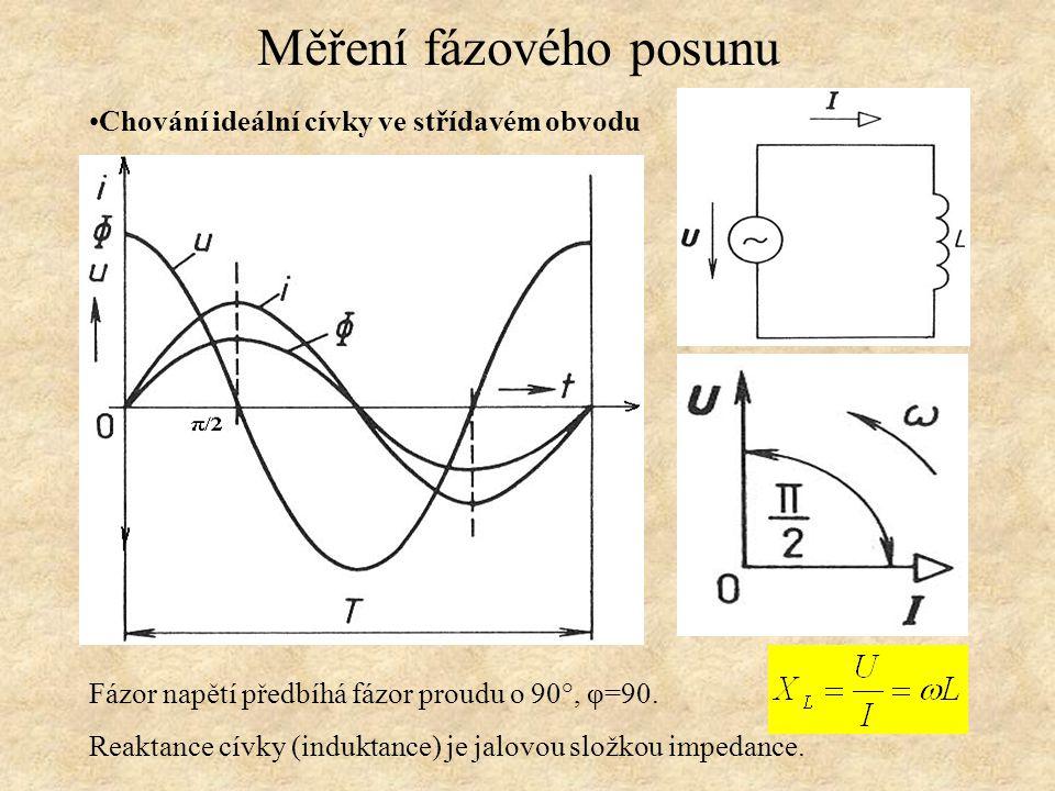 Chování ideálního kondenzátoru ve střídavém obvodu Fázor napětí se zpožďuje za fázorem proudu o 90°, φ=90 Reaktance kondenzátoru (kapacitance) je jalovou složkou impedance.