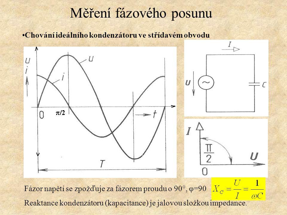 Význam fázového posunu ve střídavém obvodu Měření fázového posunu Fázový posun častěji vyjadřujeme pomocí účiníku P- činný výkon S- zdánlivý výkon.