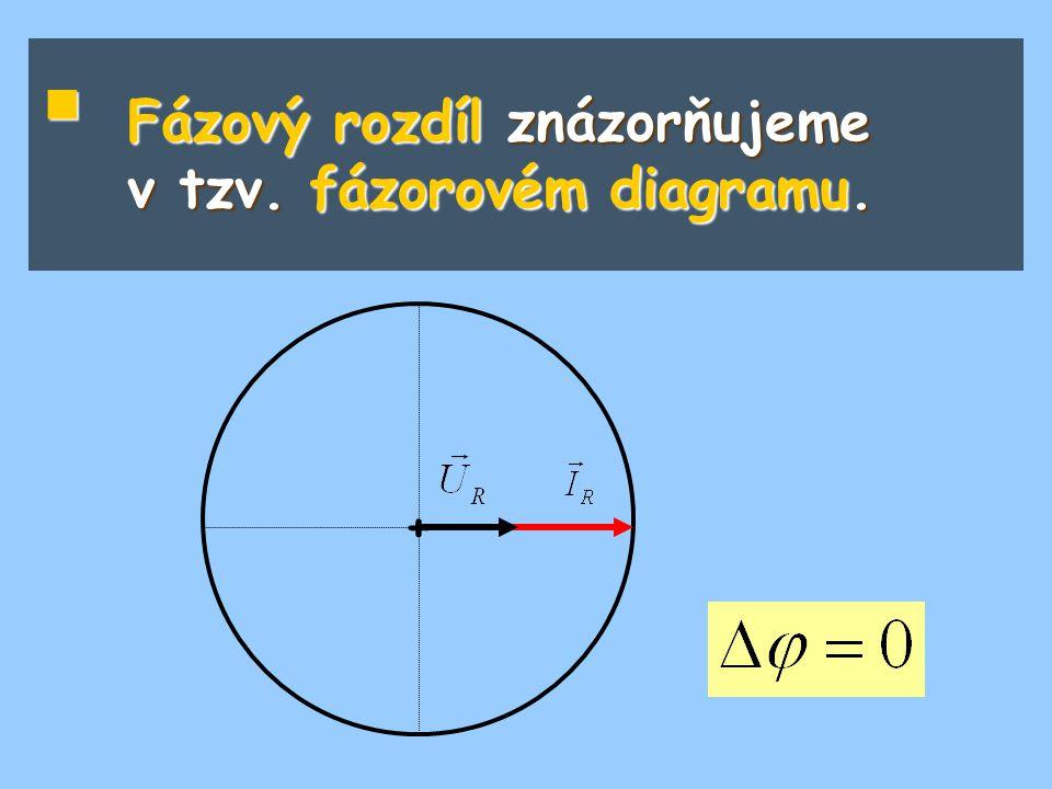  Fázový rozdíl znázorňujeme v tzv. fázorovém diagramu. +