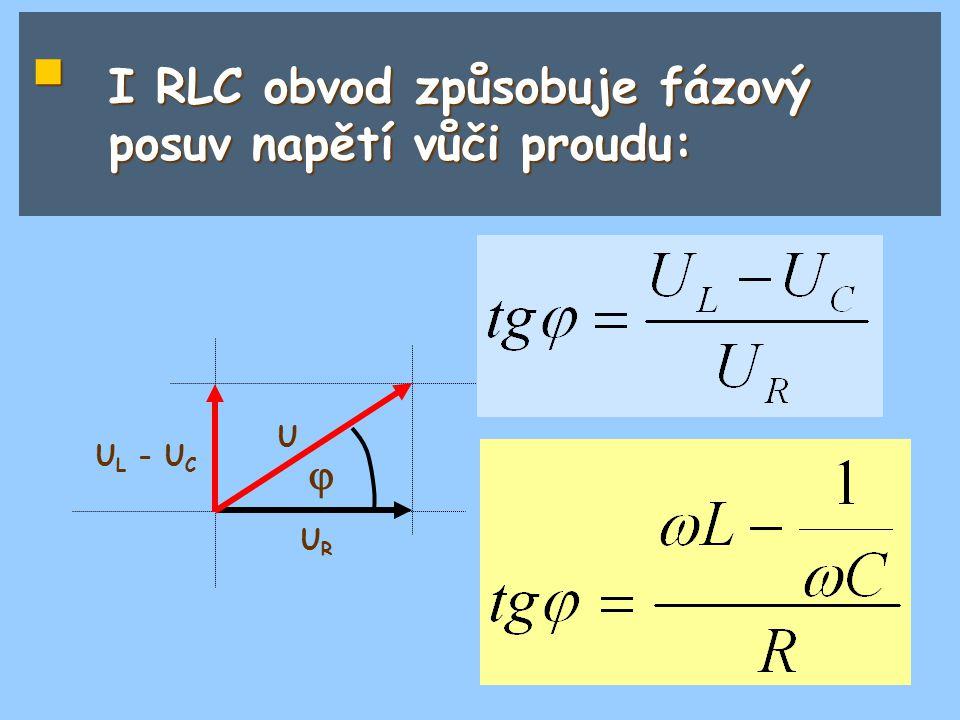  I RLC obvod způsobuje fázový posuv napětí vůči proudu: U L - U C URUR U 