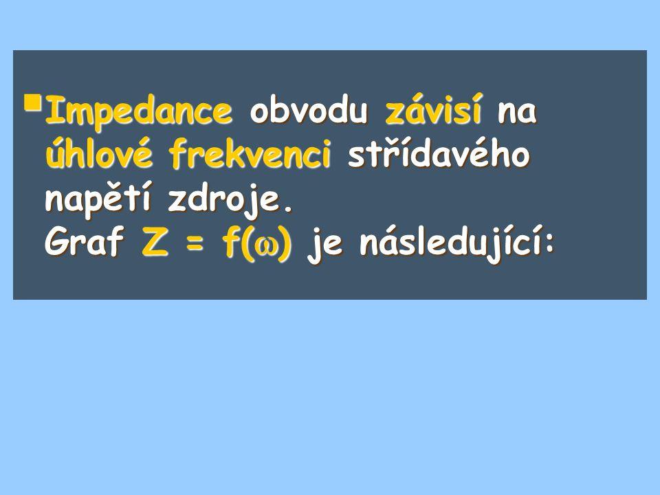  Impedance obvodu závisí na úhlové frekvenci střídavého napětí zdroje. Graf Z = f(  ) je následující: