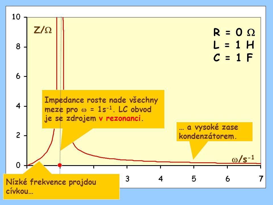 Z/   /s -1 Nízké frekvence projdou cívkou… … a vysoké zase kondenzátorem. Impedance roste nade všechny meze pro  = 1s -1. LC obvod je se zdrojem v