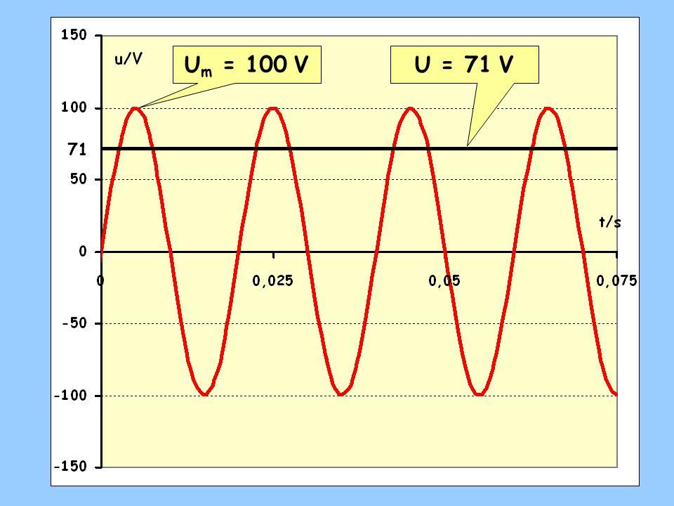 U m = 100 VU = 71 V 71