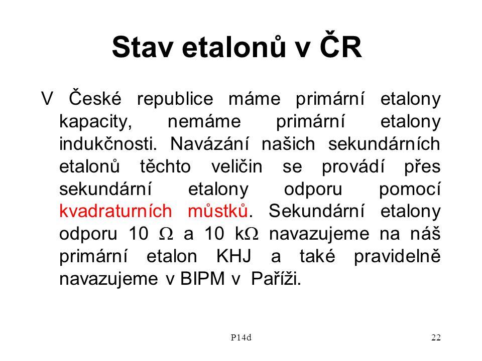 P14d22 Stav etalonů v ČR V České republice máme primární etalony kapacity, nemáme primární etalony indukčnosti. Navázání našich sekundárních etalonů t