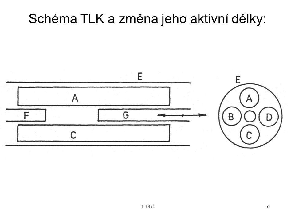 P14d6 Schéma TLK a změna jeho aktivní délky: