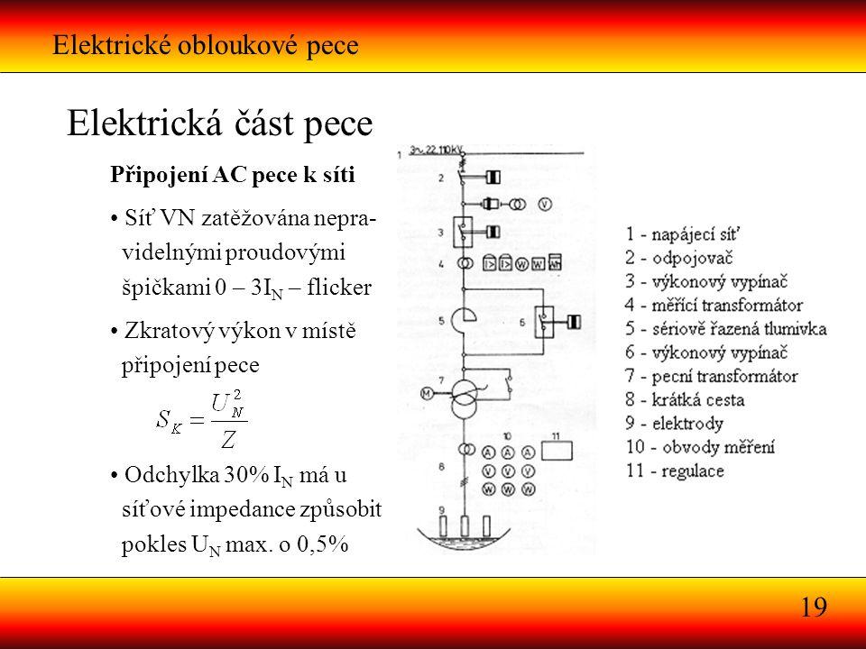 Elektrické obloukové pece 19 Elektrická část pece Připojení AC pece k síti Síť VN zatěžována nepra- videlnými proudovými špičkami 0 – 3I N – flicker Z