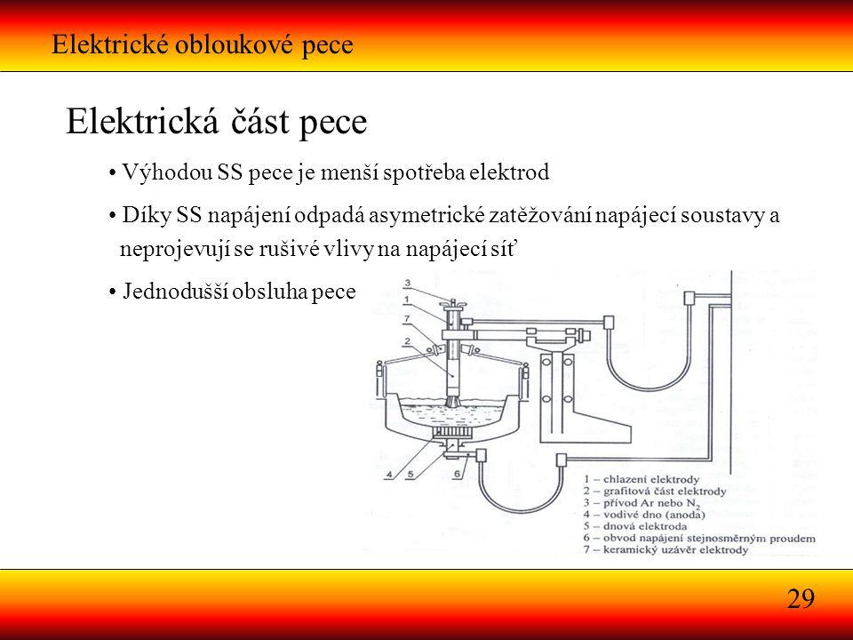 Elektrické obloukové pece 29 Elektrická část pece Výhodou SS pece je menší spotřeba elektrod Díky SS napájení odpadá asymetrické zatěžování napájecí s