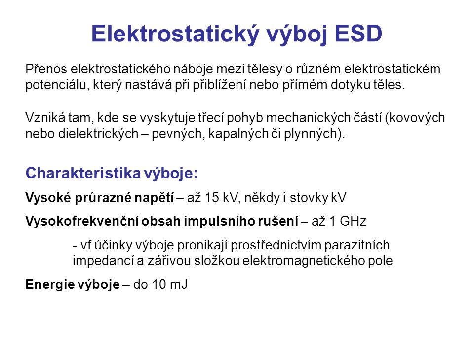 Elektrostatický výboj ESD Přenos elektrostatického náboje mezi tělesy o různém elektrostatickém potenciálu, který nastává při přiblížení nebo přímém dotyku těles.