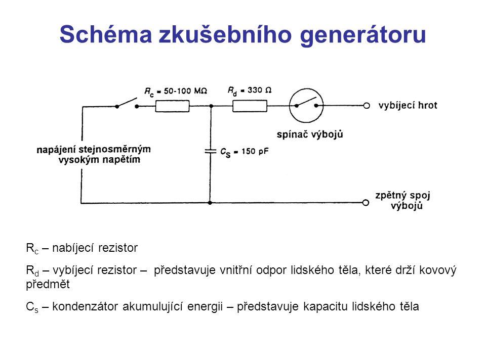 Schéma zkušebního generátoru R c – nabíjecí rezistor R d – vybíjecí rezistor – představuje vnitřní odpor lidského těla, které drží kovový předmět C s – kondenzátor akumulující energii – představuje kapacitu lidského těla