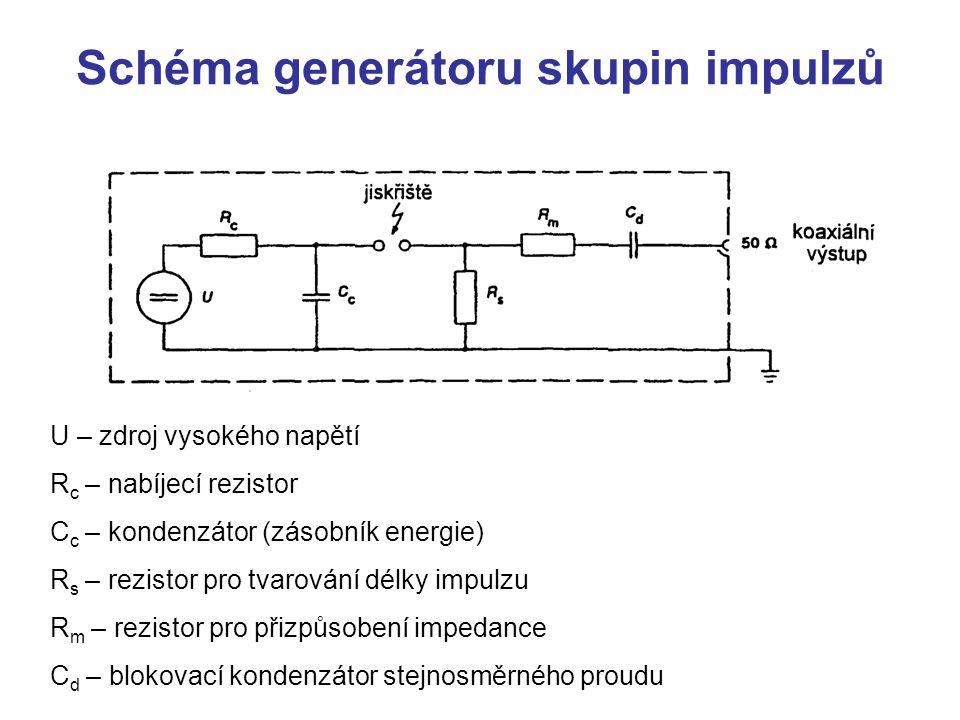 Schéma generátoru skupin impulzů U – zdroj vysokého napětí R c – nabíjecí rezistor C c – kondenzátor (zásobník energie) R s – rezistor pro tvarování délky impulzu R m – rezistor pro přizpůsobení impedance C d – blokovací kondenzátor stejnosměrného proudu