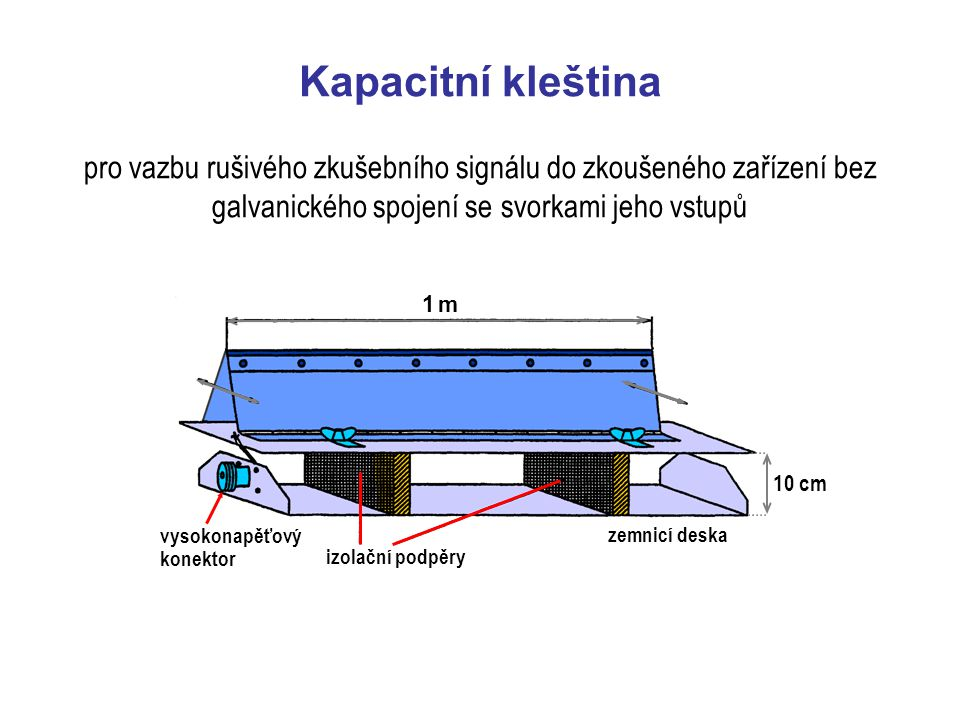 Kapacitní kleština 1 m1 m 10 cm izolační podpěry vysokonapěťový konektor zemnicí deska pro vazbu rušivého zkušebního signálu do zkoušeného zařízení bez galvanického spojení se svorkami jeho vstupů