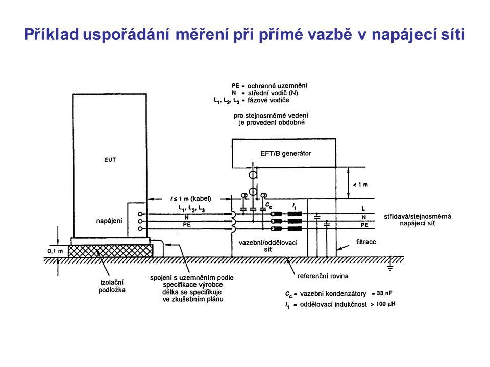 Příklad uspořádání měření při přímé vazbě v napájecí síti