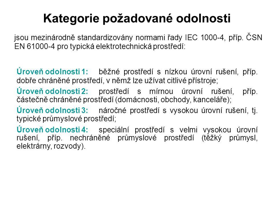 Kategorie požadované odolnosti jsou mezinárodně standardizovány normami řady IEC 1000-4, příp.