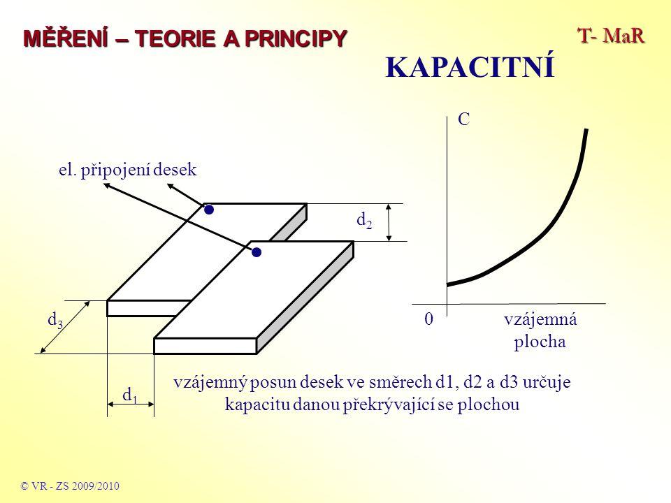 T- MaR MĚŘENÍ – TEORIE A PRINCIPY KAPACITNÍ © VR - ZS 2009/2010 d2d2 d3d3 d1d1 vzájemný posun desek ve směrech d1, d2 a d3 určuje kapacitu danou překrývající se plochou el.