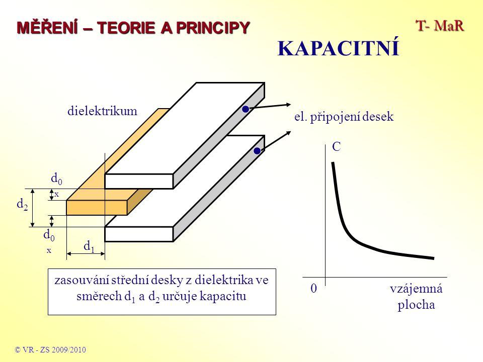 T- MaR MĚŘENÍ – TEORIE A PRINCIPY KAPACITNÍ © VR - ZS 2009/2010 d2d2 d1d1 zasouvání střední desky z dielektrika ve směrech d 1 a d 2 určuje kapacitu el.
