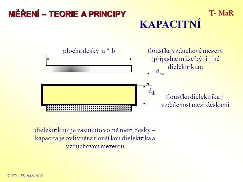 T- MaR MĚŘENÍ – TEORIE A PRINCIPY KAPACITNÍ © VR - ZS 2009/2010 tloušťka dielektrika ≠ vzdálenost mezi deskami dielektrikum je zasunuto volně mezi desky – kapacita je ovlivněna tloušťkou dielektrika a vzduchovou mezerou d vz plocha desky a * b d di tloušťka vzduchové mezery (případně může být i jiné dielektrikum