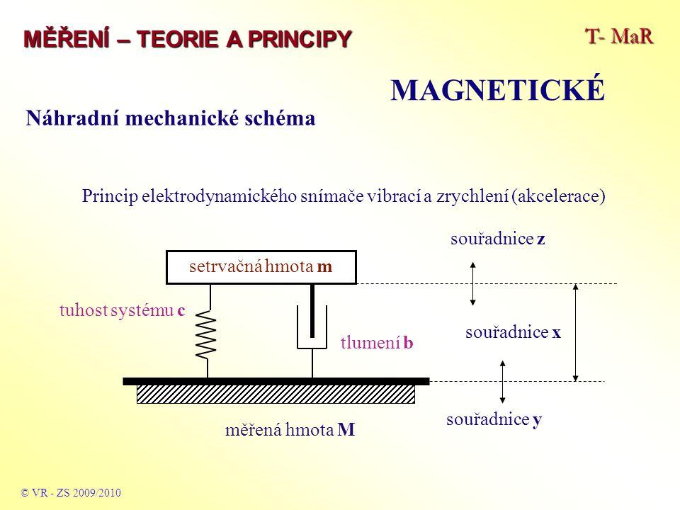 T- MaR MĚŘENÍ – TEORIE A PRINCIPY MAGNETICKÉ © VR - ZS 2009/2010 Náhradní mechanické schéma setrvačná hmota m tuhost systému c tlumení b měřená hmota M souřadnice z souřadnice x souřadnice y Princip elektrodynamického snímače vibrací a zrychlení (akcelerace)