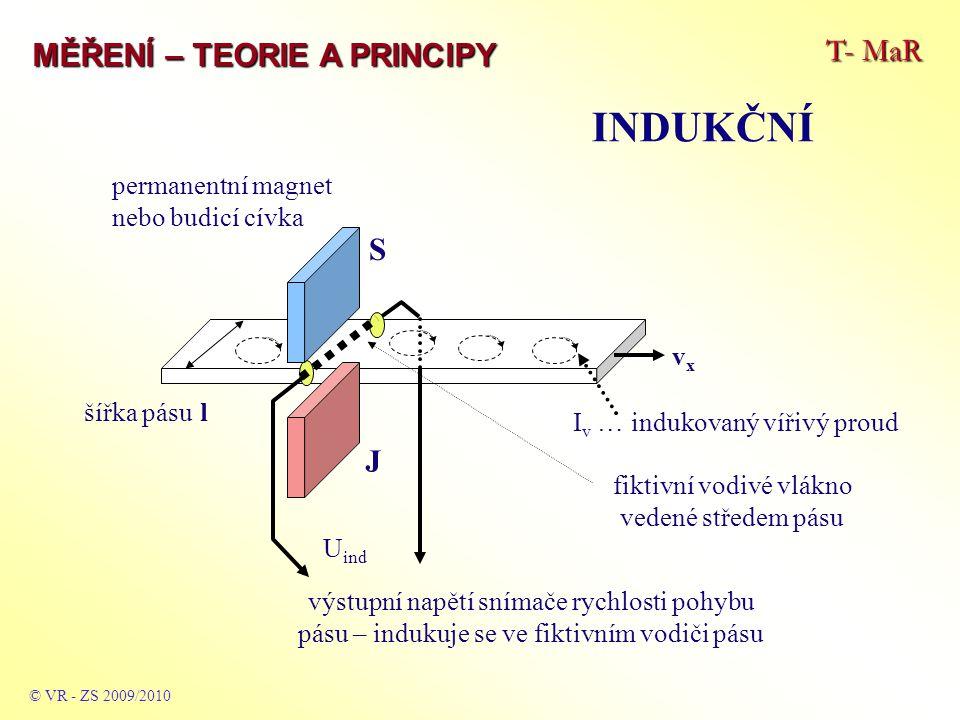 T- MaR MĚŘENÍ – TEORIE A PRINCIPY INDUKČNÍ © VR - ZS 2009/2010 šířka pásu l fiktivní vodivé vlákno vedené středem pásu výstupní napětí snímače rychlosti pohybu pásu – indukuje se ve fiktivním vodiči pásu S J vxvx I v … indukovaný vířivý proud permanentní magnet nebo budicí cívka U ind