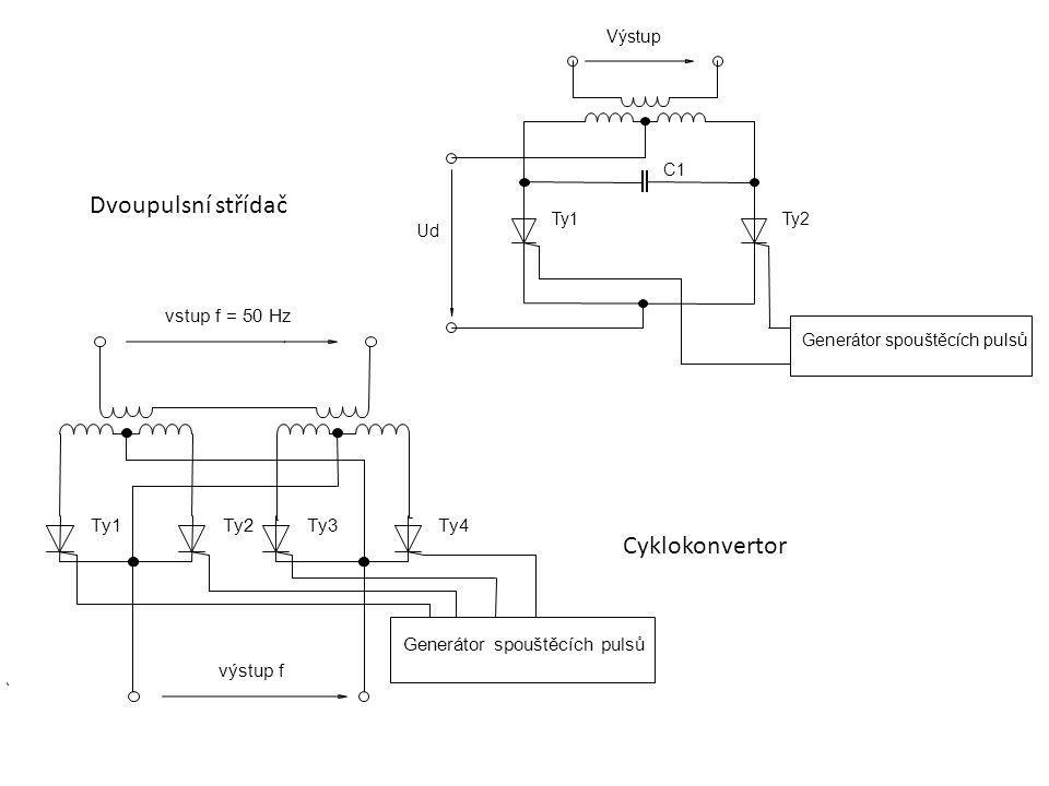 Ty1Ty2 C1 Generátor spouštěcích pulsů Výstup Ud Dvoupulsní střídač Generátor spouštěcích pulsů vstup f = 50 Hz Ty1Ty2Ty3Ty4 výstup f Cyklokonvertor