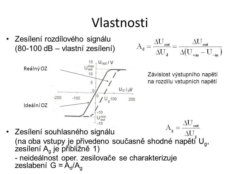 Vlastnosti Zesílení rozdílového signálu (80-100 dB – vlastní zesílení) Zesílení souhlasného signálu (na oba vstupy je přivedeno současně shodné napětí