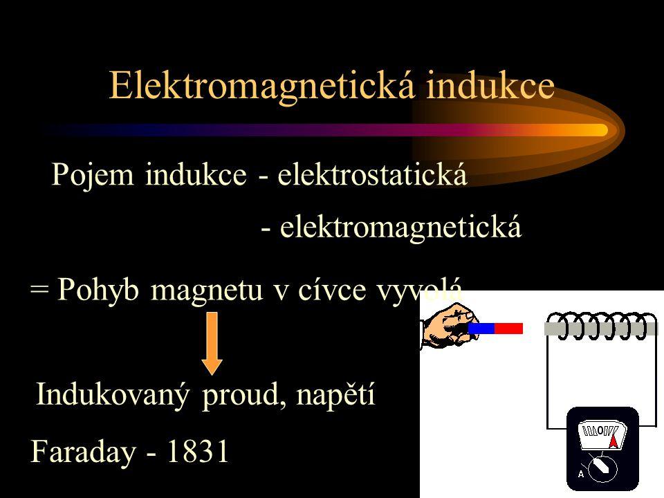 Elektromagnetická indukce Pojem indukce - elektrostatická - elektromagnetická = Pohyb magnetu v cívce vyvolá Indukovaný proud, napětí Faraday - 1831