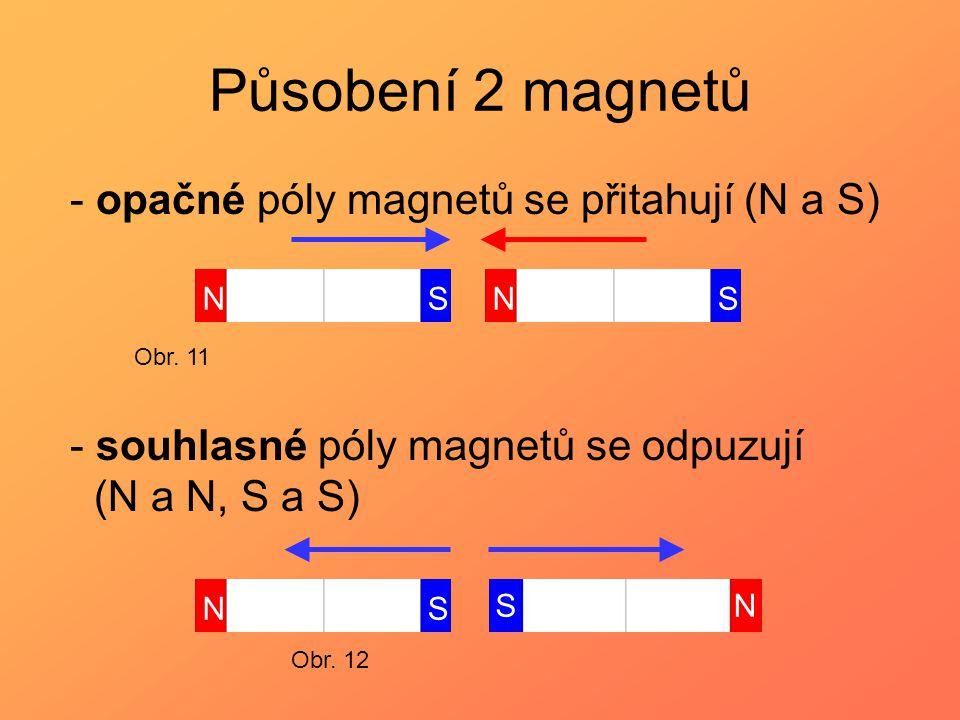 Působení 2 magnetů - opačné póly magnetů se přitahují (N a S) - souhlasné póly magnetů se odpuzují (N a N, S a S) NSNSNS NS Obr. 12 Obr. 11