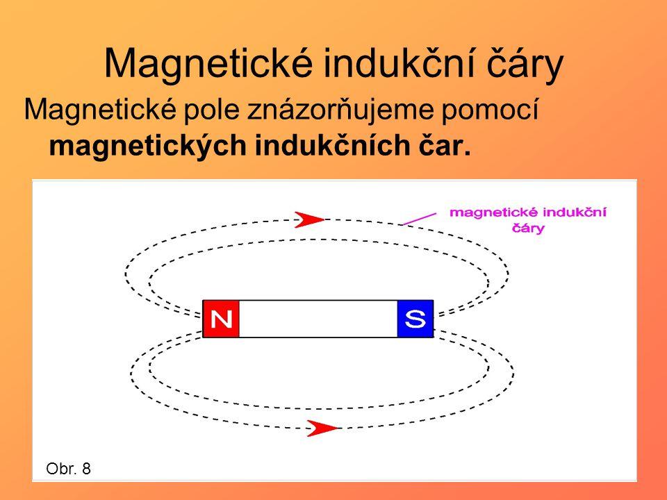 Magnetické indukční čáry Magnetické pole znázorňujeme pomocí magnetických indukčních čar. Obr. 8