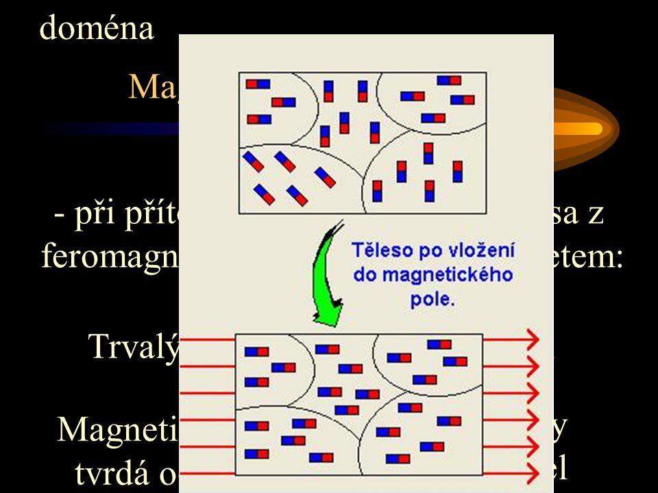 Magnetické vlastnosti látek Magnetizace - při přítomnosti mag. pole se tělesa z feromagnetické látky stávají magnetem: TrvalýmDočasným Magneticky tvrd
