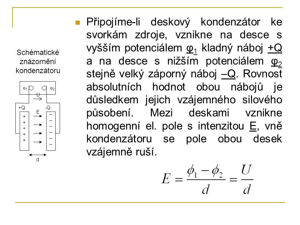 Připojíme-li deskový kondenzátor ke svorkám zdroje, vznikne na desce s vyšším potenciálem φ 1 kladný náboj +Q a na desce s nižším potenciálem φ 2 stejně velký záporný náboj –Q.