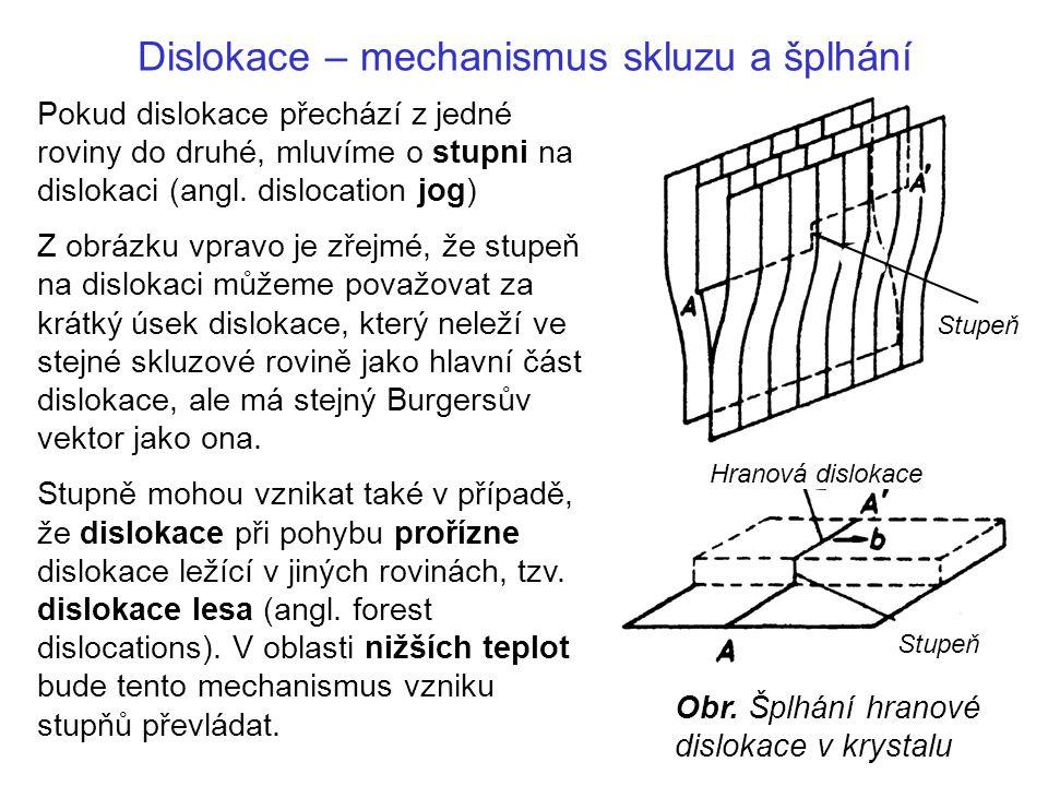 Dislokace – mechanismus skluzu a šplhání Pokud dislokace přechází z jedné roviny do druhé, mluvíme o stupni na dislokaci (angl. dislocation jog) Z obr