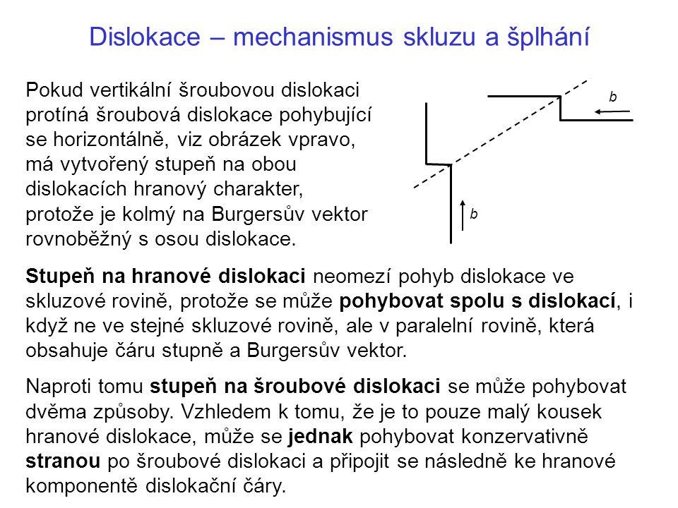 Dislokace – mechanismus skluzu a šplhání Stupeň na hranové dislokaci neomezí pohyb dislokace ve skluzové rovině, protože se může pohybovat spolu s dis