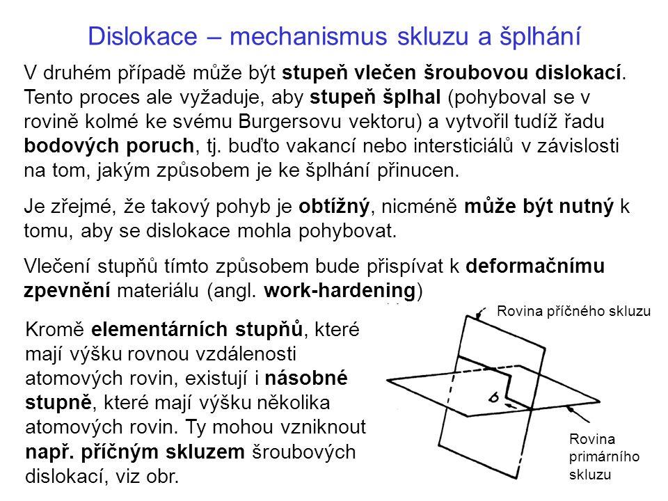 Dislokace – mechanismus skluzu a šplhání Kromě elementárních stupňů, které mají výšku rovnou vzdálenosti atomových rovin, existují i násobné stupně, k