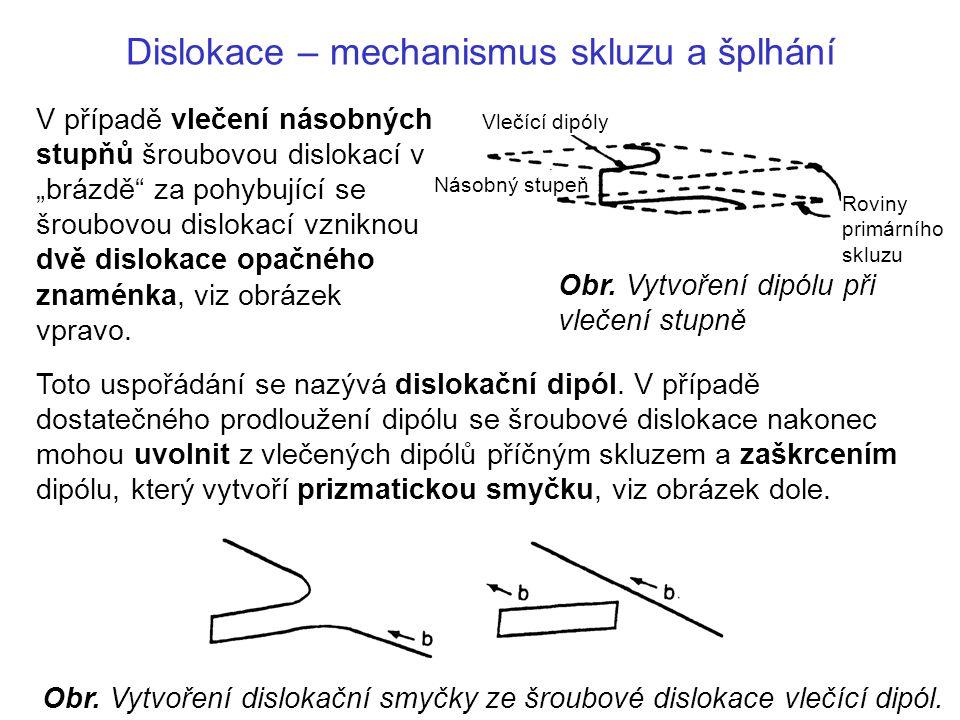 Dislokace – mechanismus skluzu a šplhání Toto uspořádání se nazývá dislokační dipól. V případě dostatečného prodloužení dipólu se šroubové dislokace n