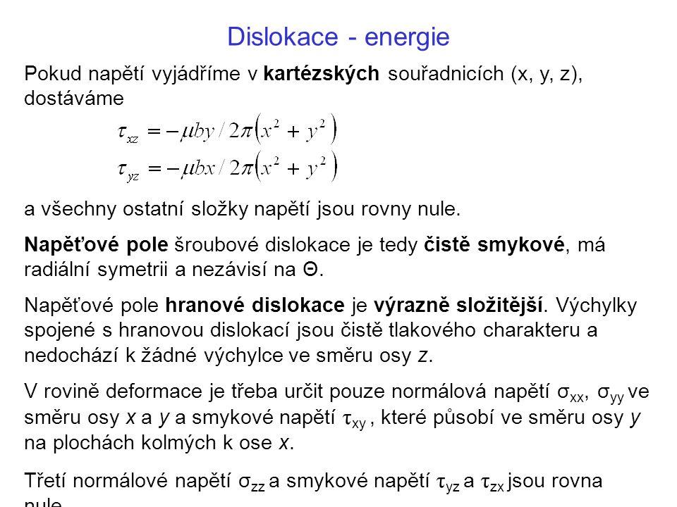 Dislokace - energie Pokud napětí vyjádříme v kartézských souřadnicích (x, y, z), dostáváme a všechny ostatní složky napětí jsou rovny nule. Napěťové p