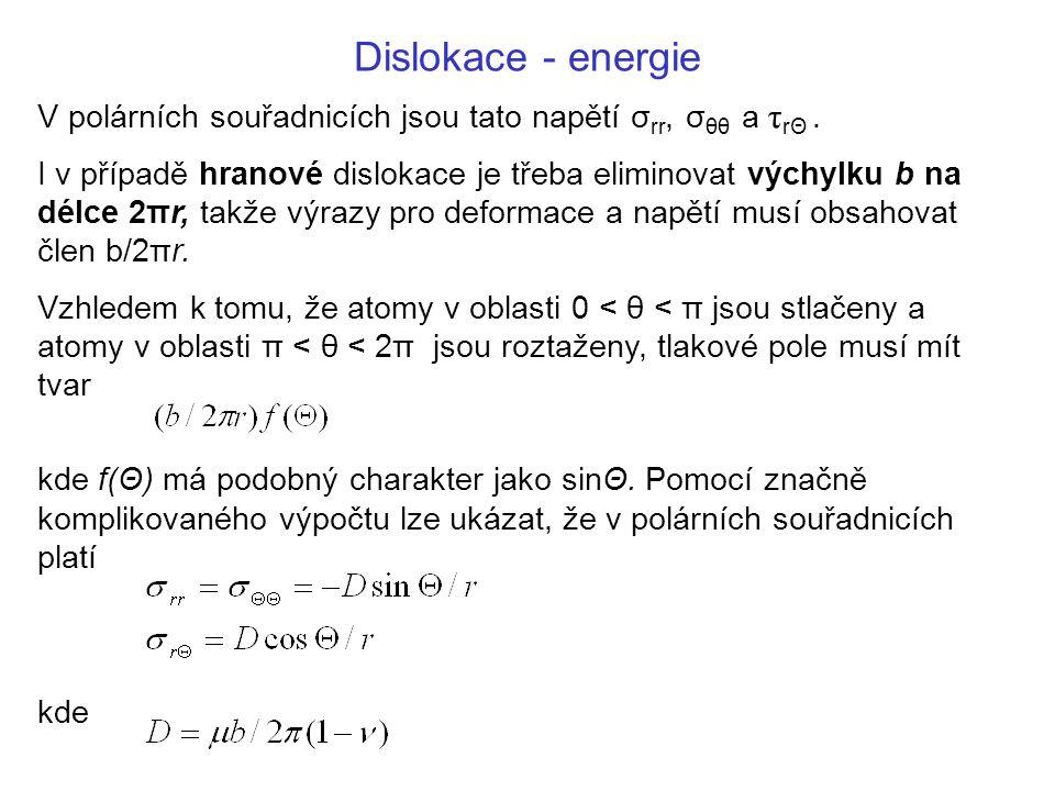 Dislokace - energie V polárních souřadnicích jsou tato napětí σ rr, σ θθ a τ rΘ. I v případě hranové dislokace je třeba eliminovat výchylku b na délce