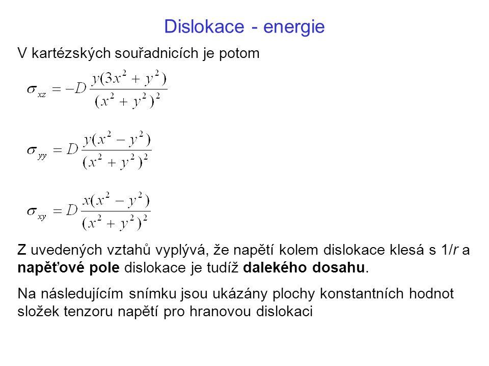 Dislokace - energie V kartézských souřadnicích je potom Z uvedených vztahů vyplývá, že napětí kolem dislokace klesá s 1/r a napěťové pole dislokace je