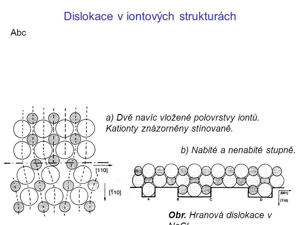Dislokace v iontových strukturách Obr. Hranová dislokace v NaCl. b) Nabité a nenabité stupně. Abc a) Dvě navíc vložené polovrstvy iontů. Kationty znáz