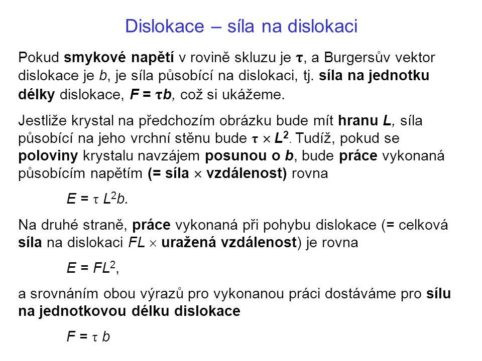 Dislokace – síla na dislokaci Pokud smykové napětí v rovině skluzu je τ, a Burgersův vektor dislokace je b, je síla působící na dislokaci, tj. síla na