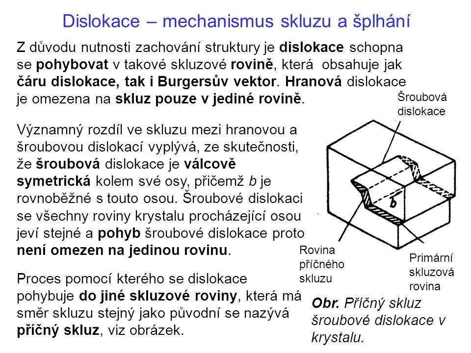 Dislokace – mechanismus skluzu a šplhání Obr. Příčný skluz šroubové dislokace v krystalu. Významný rozdíl ve skluzu mezi hranovou a šroubovou dislokac