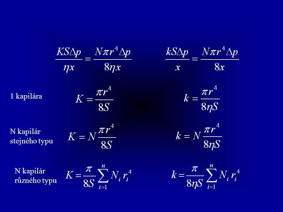 1 kapilára N kapilár stejného typu N kapilár různého typu