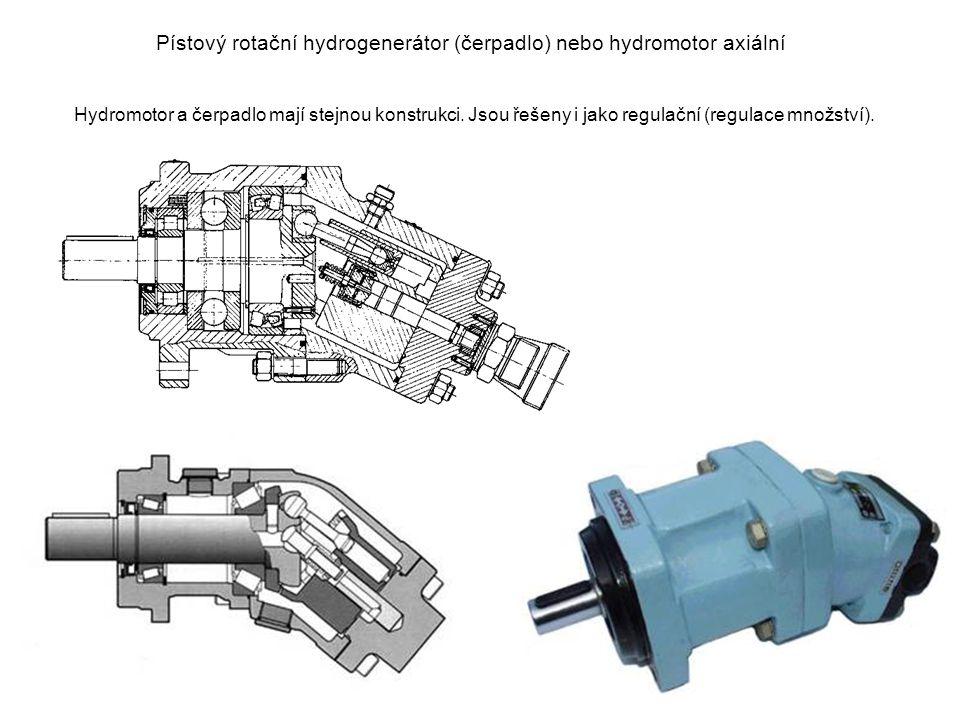 Pístový rotační hydrogenerátor (čerpadlo) nebo hydromotor axiální Hydromotor a čerpadlo mají stejnou konstrukci. Jsou řešeny i jako regulační (regulac